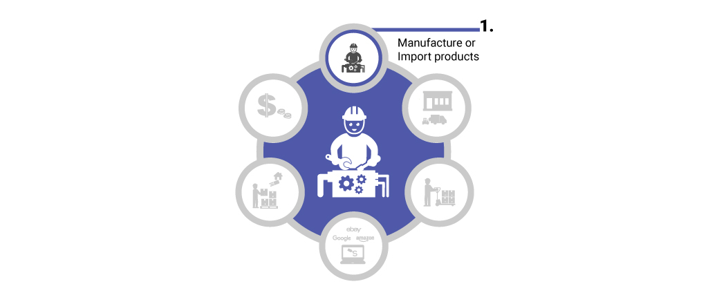 Manufacture or Import product